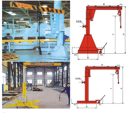 automating the process of jib crane design Gorbel manufactures three basic categories of jib cranes:  of gorbel's cranes  are designed for deflection, as well as for stress, which minimizes bounce,   one coat of self-priming paint is applied then the piece is ready for the baking  process.