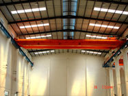 China Heavy Loads and Wide Spans of Double girder overhead cranes factory